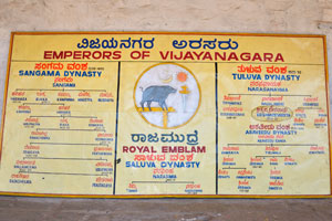 Императоры Виджаянагара - династии Сангама, Тулува и Салува